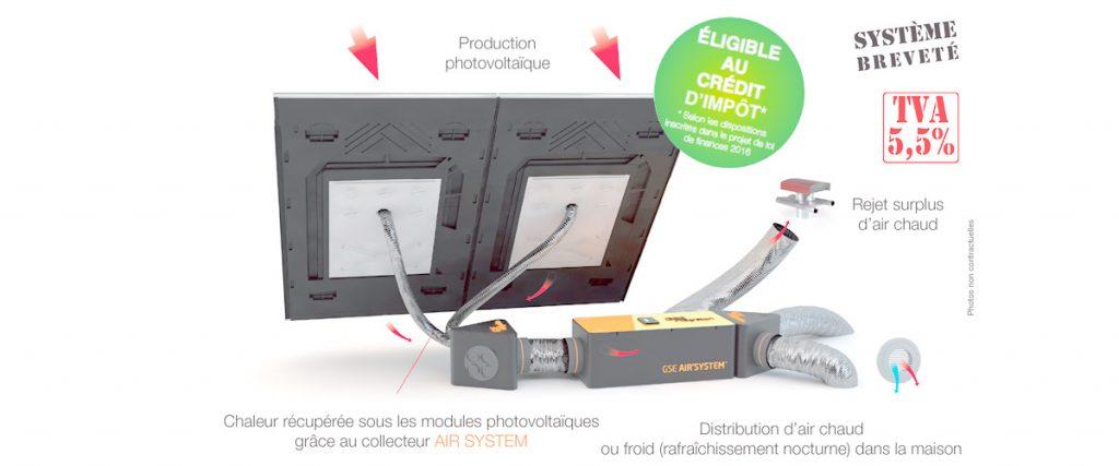 Produire électricité chauffage solaire aérovoltaïque